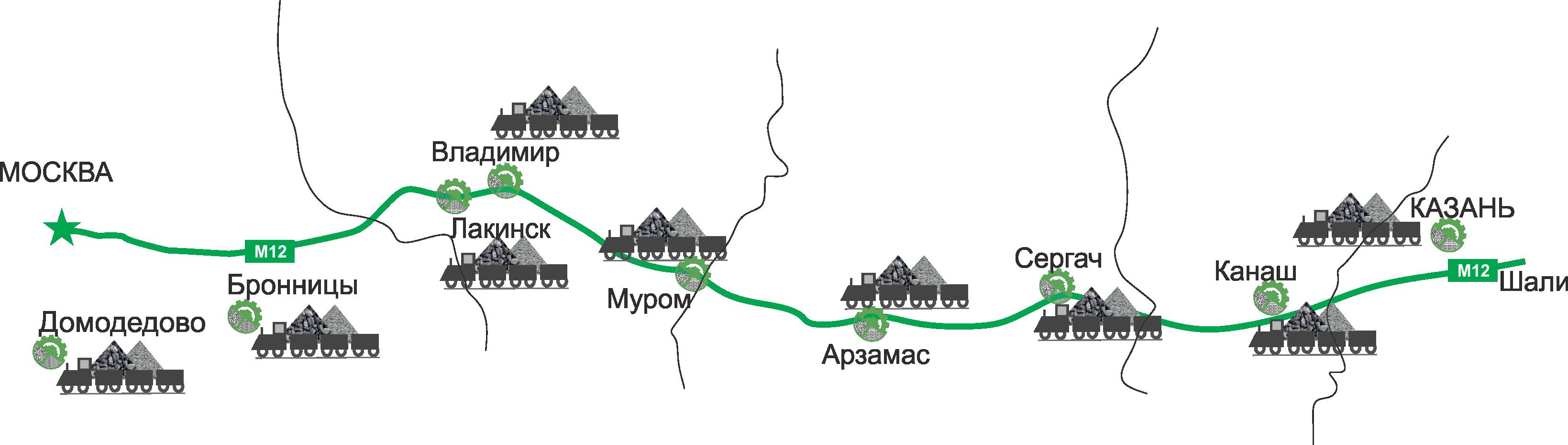 Карта перевалок НЕРУДПРОФТРЕЙД.РФ